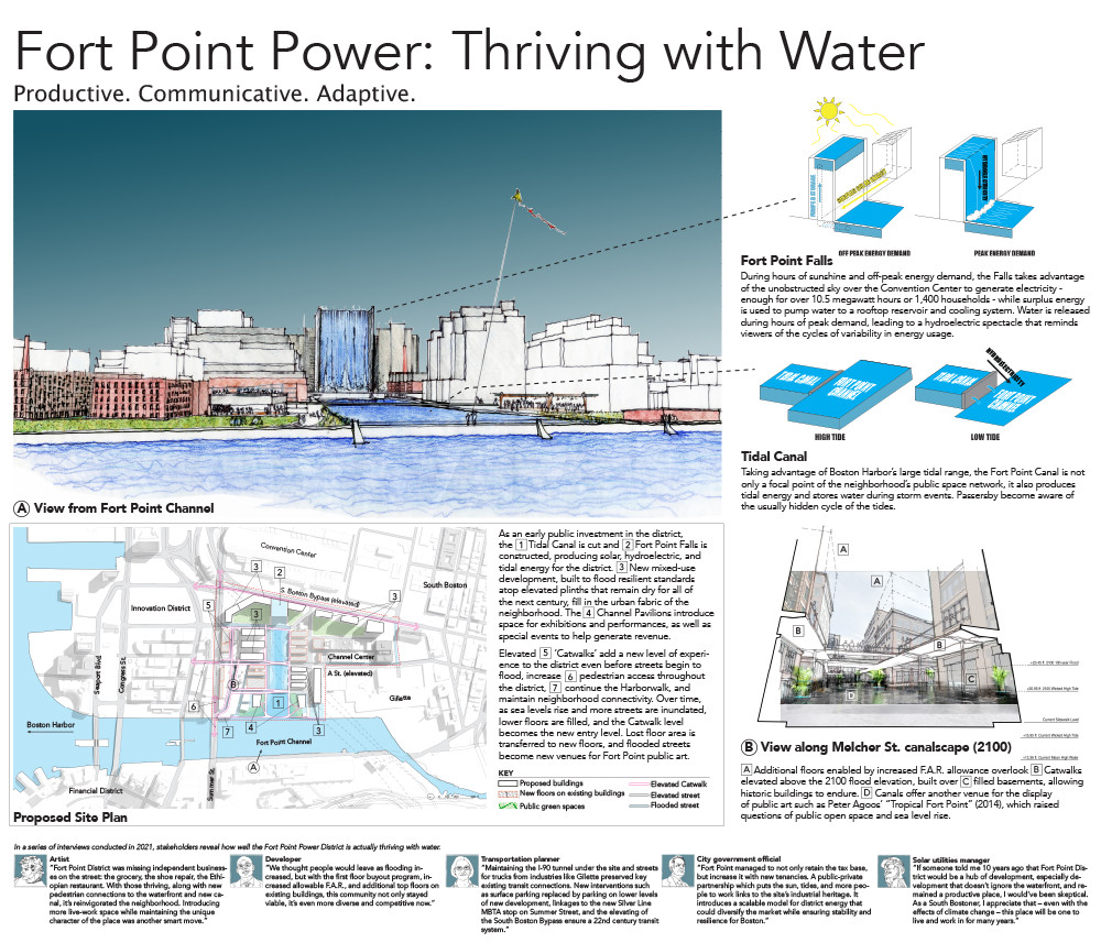 Fort Point Power